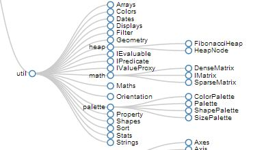 how to create a tree diagram generated from datahow to create a tree diagram using d